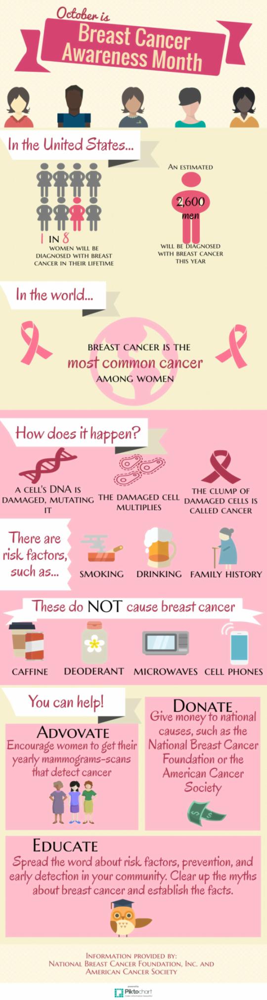 breast-cancer-a_16668982_fd64f4b9b5dec9384d69b70b1a654c8990e8a9ba