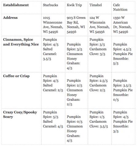 kwik trip coffee machine