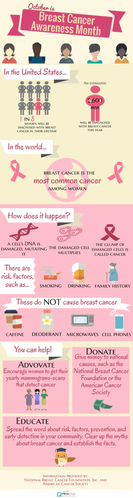 breast-cancer-a_16668982_fd64f4b9b5dec9384d69b70b1a654c8990e8a9ba