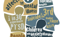 The Reality of Mental Health in Teen-agers