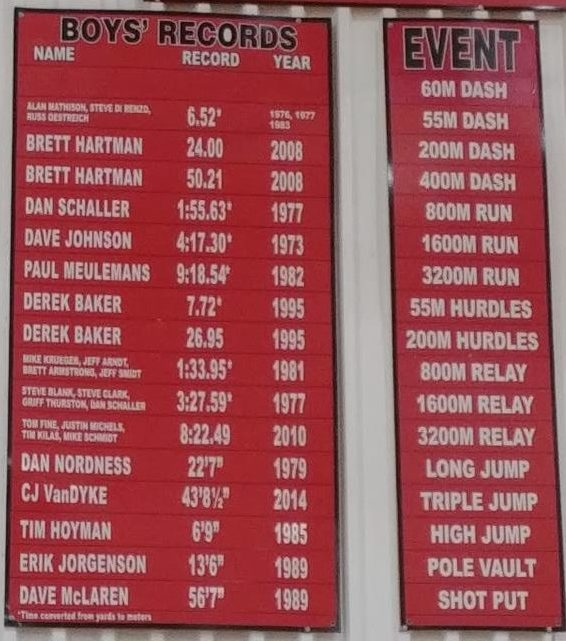 Neenah Boys' Indoor Track Records, last updated in 2014, are ready for an update based on this season's success.