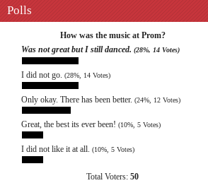 Prom Music Review:  Okay Music with Slow Transitions