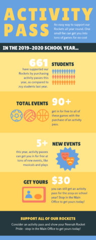 Infographic: The Future of the Pep Rally at NHS