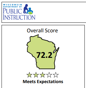 Annual DPI Report Cards Impact District Decisions